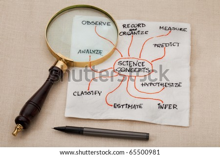science concepts - a  napkin doodle with magnifying glass on tablecloth - stock photo