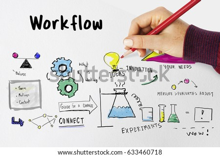Science lab process chart diagram sketch stock photo royalty free science lab process chart diagram sketch ccuart Gallery