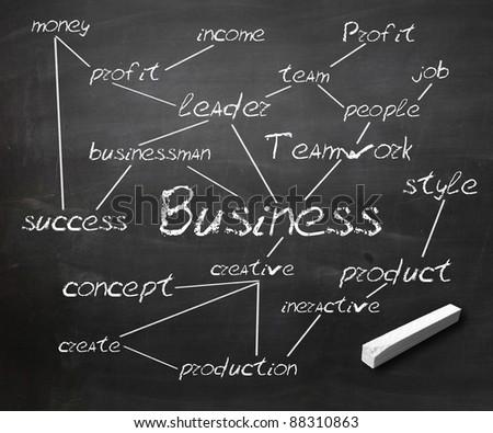 Scool blackboard with business terms written on it - stock photo