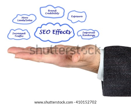 Search engine optimisation Effects