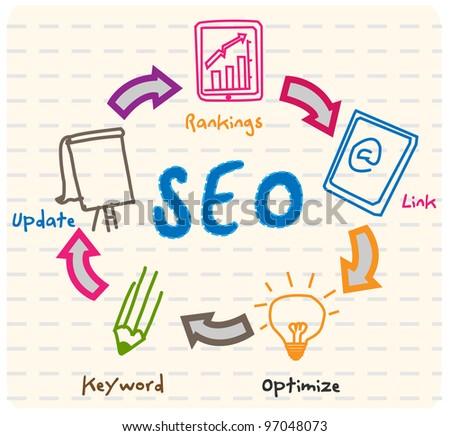 Search engine optimization - stock photo