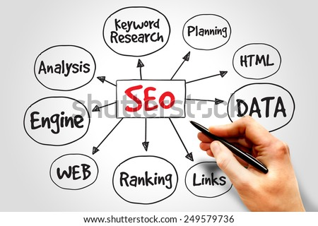 Search Engine Optimization (SEO) mind map, business concept - stock photo