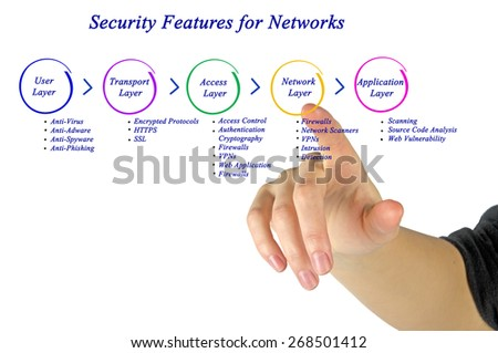 Security Feature for network - stock photo