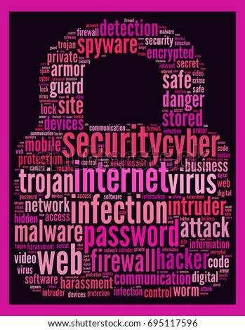 Security internet wordcloud text concept
