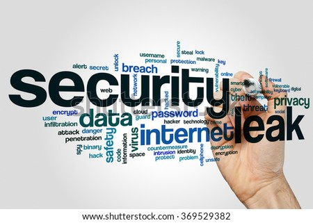 Security leak word cloud - stock photo