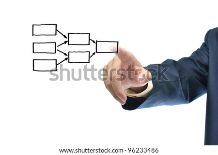Selection idea by business hand pointing object on white background. - stock photo