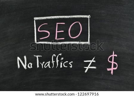 seo concept,no traffics,no money written on blackboard - stock photo