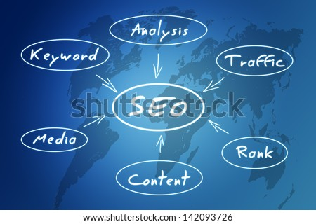 SEO concept on blue background with world map - stock photo