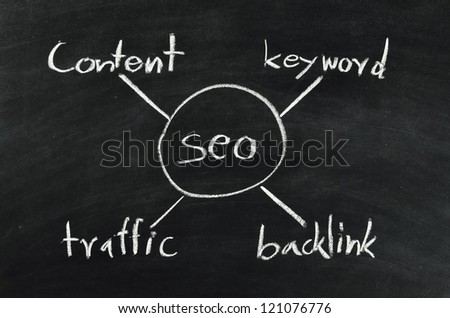 SEO,search engine optimization concept written on blackboard - stock photo