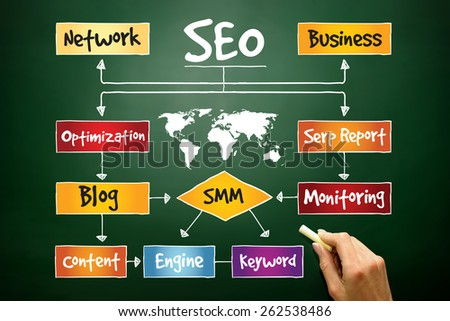 SEO (search engine optimization) process flow chart, business concept on blackboard - stock photo