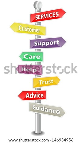 SERVICES, word cloud designed as a colored traffic sign or road signpost - NEW TOP TREND - stock photo