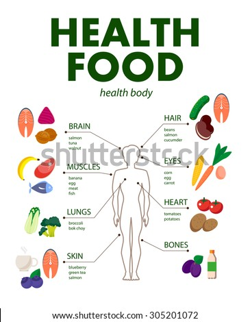 Set of fresh and health food icons and elements. Flat food illustration with infographic elements. Good for any graphic design and magazine or book illustration.