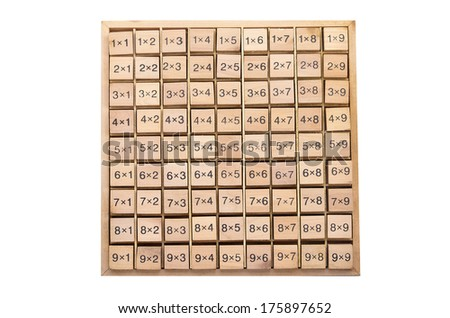 Set of simple multiplication tables wooden block