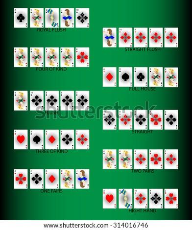 Poker quads vs full house