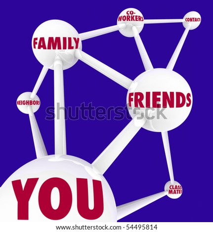 Several connected spheres each featuring social network related words such as You, Friends, Family and more - stock photo