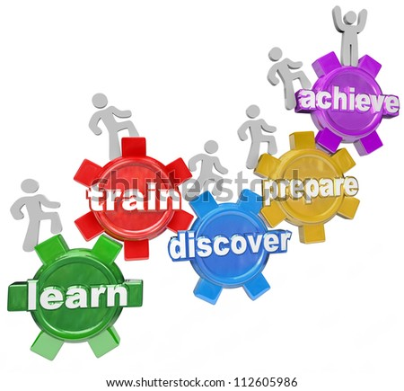 Several people or students climb up a series of gears to accomplish a goal or mission, with each gear marked learn, train, discover, practice and achieve