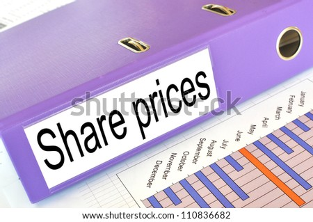 Share Prices folder on a market report