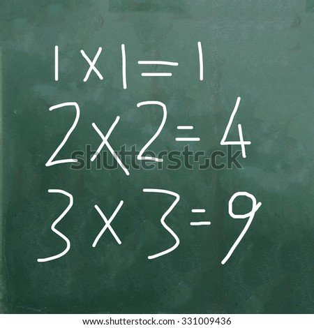 simple mathematical equation