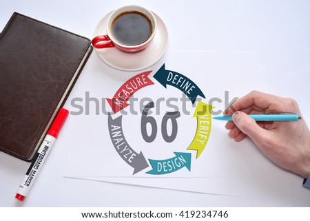 Six sigma. DMAIC. DFSS. DMADV. Design for six sigma - stock photo