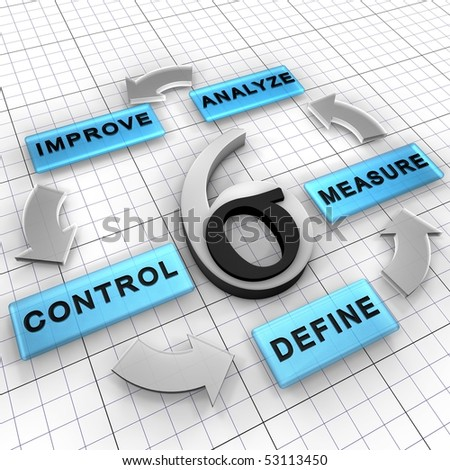 Six Sigma DMAIC is a business management strategy that improves existing project. It has five steps: Define, Measure, Analyze, Improve, Control - stock photo