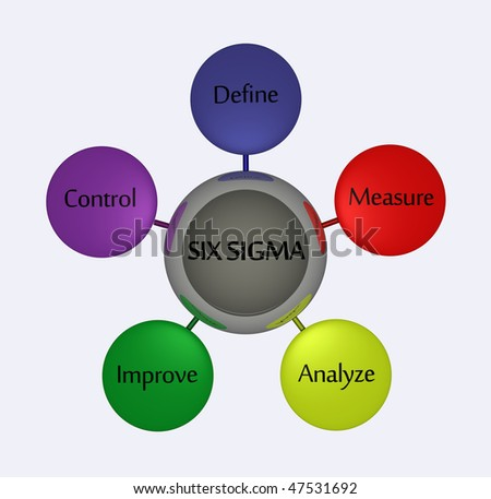 Six sigma with steps. - stock photo
