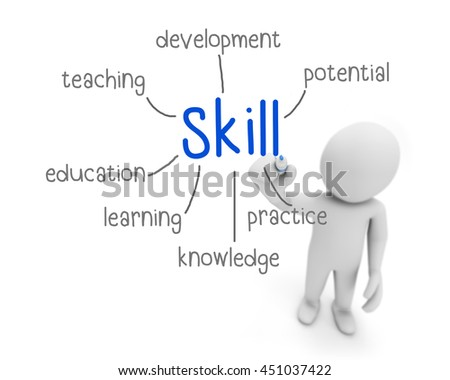 Importance of Writing Skills in Business