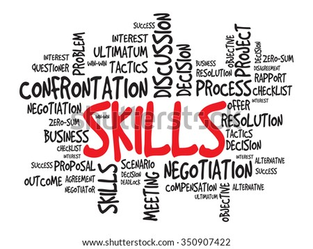 SKILLS business concept word cloud, presentation background - stock photo