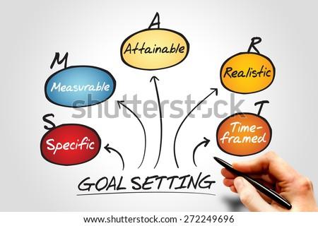 Smart goal setting acronym diagram, business concept - stock photo