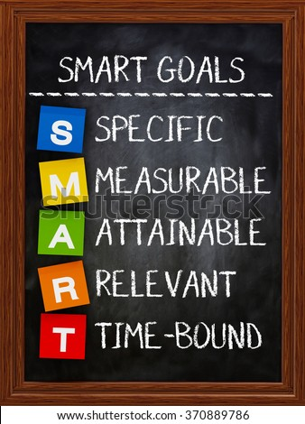 Smart Goal Setting Stock Images Royalty Free Images