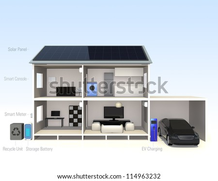 smart home concept(with text description) - stock photo