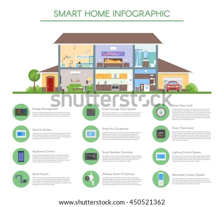 smart living stock images royalty free images vectors shutterstock. Black Bedroom Furniture Sets. Home Design Ideas