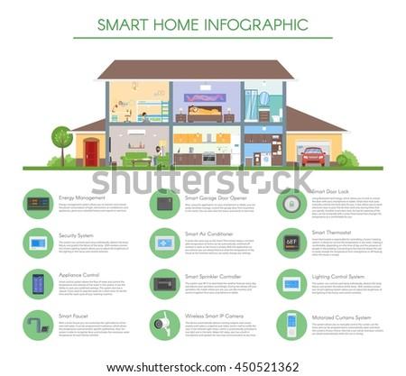 smart living stock images royalty free images vectors shutterstock. Black Bedroom Furniture Sets. Home Design Ideas