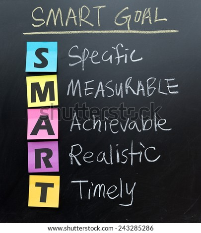 SMART (specific, measurable, acceptable, realistic, timely) goal setting concept written on blackboard - stock photo