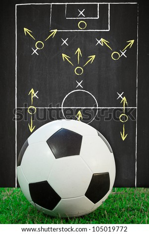 Soccer ball on the green, with writing a soccer game strategy on a blackboard. - stock photo