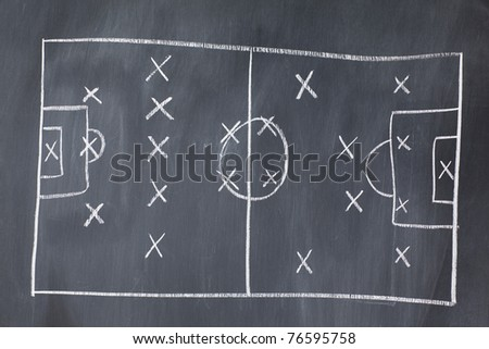 Soccer- Football Strategy