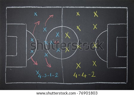 Soccer - Football Strategy planning on blackboard