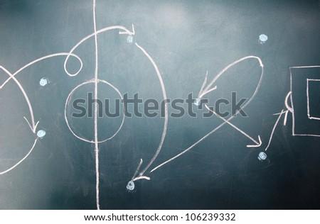 Soccer plan on blackboard - stock photo