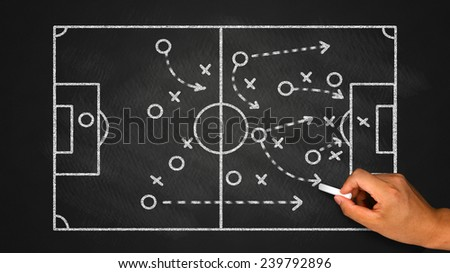soccer tactics on chalkboard background