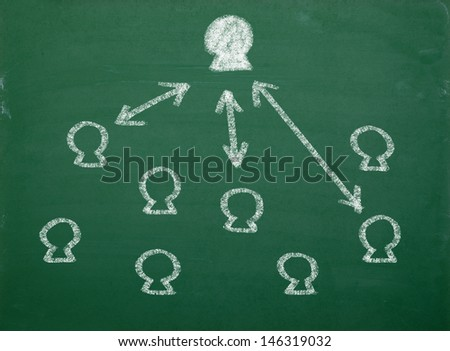 Social class form of class conversation, schematic, montage - stock photo