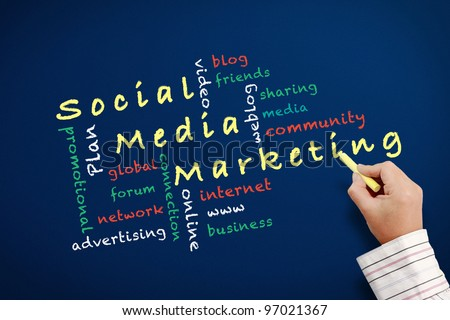 Social media marketing concept and other related words. handwritten with yellow chalk on a blackboard.