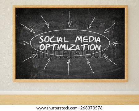Social Media Optimization - 3d render illustration of text on black chalkboard in a room. - stock photo