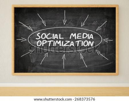 Social Media Optimization - 3d render illustration of text on black chalkboard in a room. - stock photo