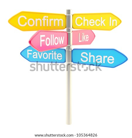 Social media roadsign signpost metaphor isolated on white