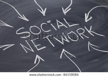 social network concept - white chalk drawing on a blackboard