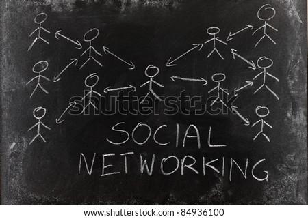 Social networking concept hand written on blackboard - stock photo