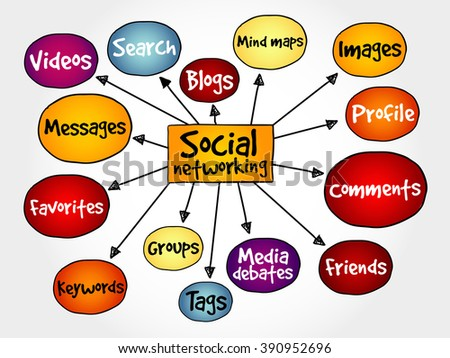 Social networking mind map business concept - stock photo