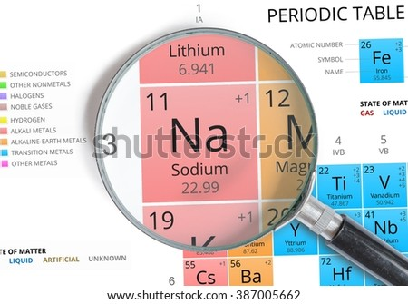 Sodium symbol na element periodic table stock photo royalty free sodium symbol na element of the periodic table zoomed with magnifying glass urtaz Images