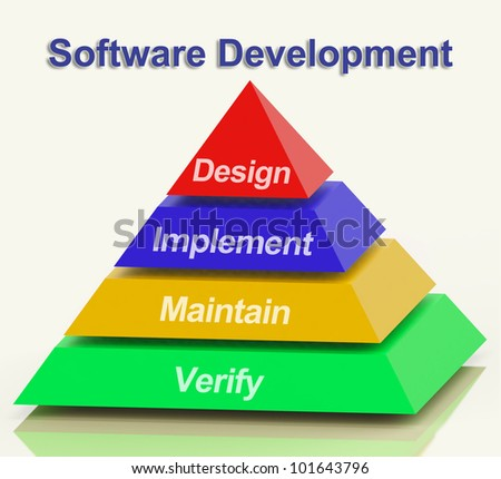 Software Development Pyramid With Design Implement Maintain And Verify - stock photo