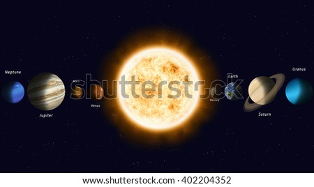 Big Family Solar System Planets Sun Stock Illustration ...