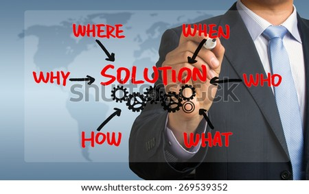 solution concept with gear hand drawing by businessman